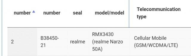 Sertifikasi realme Narzo 50A NBTC