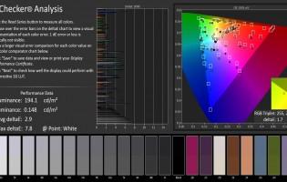 sRGB mode measurements at 200 and 140 nits