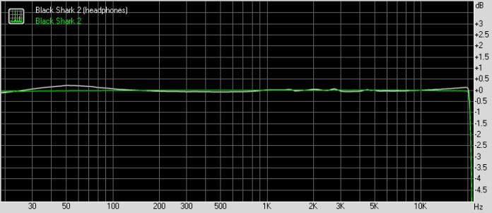 Xiaomi Black Shark 2 frequency response