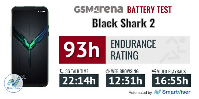 Black Shark 2 review
