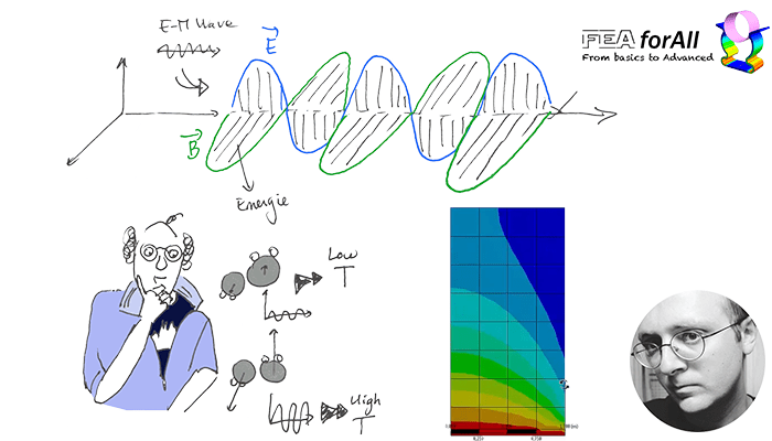 Heat Transfer: Physics and FEA Case Study