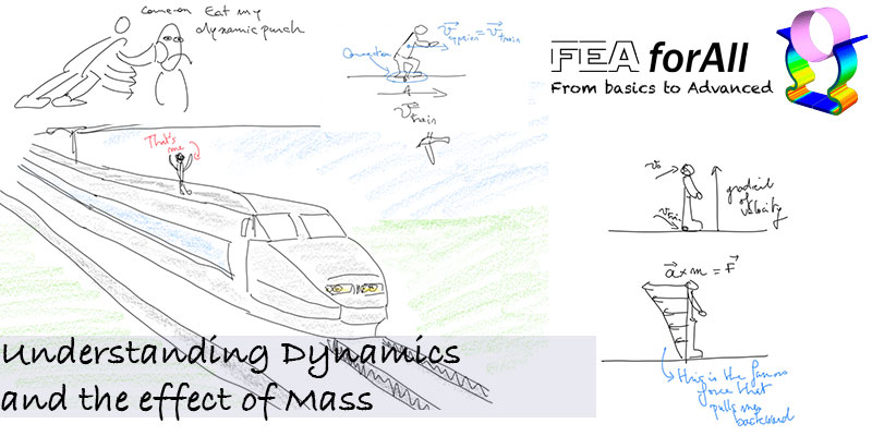 Understanding Dynamics and the effect of Mass