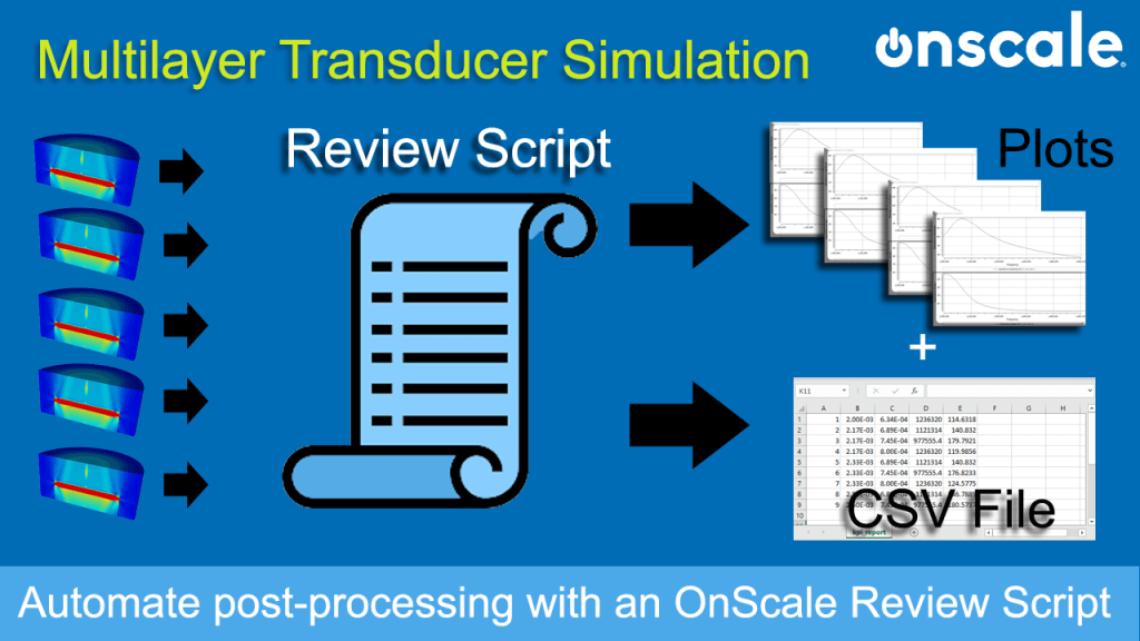 How to make your transducer design simulation Parametric in OnScale