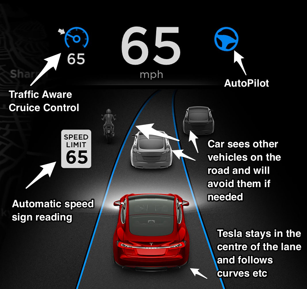 Differences Between Tesla Autopilot 1 And Autopilot 2 Will Fealey
