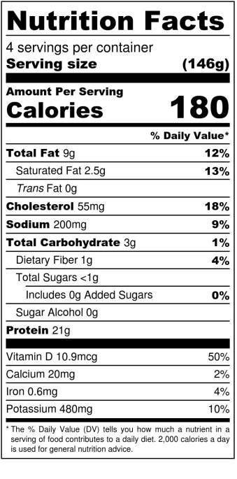 Creamy Salmon Avocado Salad - Nutrition Label