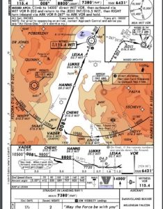 Harrison ford also fear of landing  jeppesen commemorative charts special edition rh fearoflanding