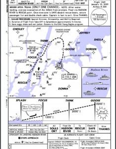 Fear of landing  jeppesen commemorative charts special edition santa  also rh fearoflanding