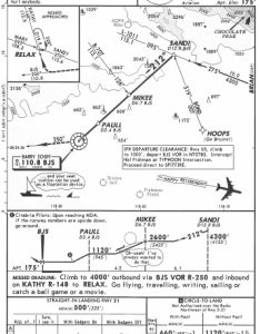 The harrison ford hideaway approach also fear of landing  jeppesen commemorative charts special edition rh fearoflanding