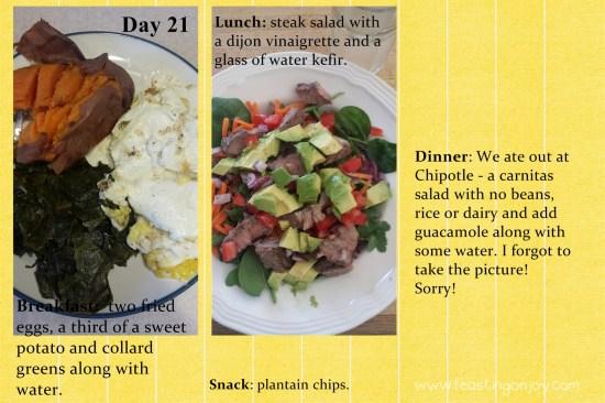 Day 21 24 Day No Sugar Challenge