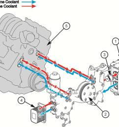 volvo penta 5 0 engine diagram wiring diagram schematics 2005 durango 5 7 engine diagram 2001 volvo penta 5 0 engine diagram [ 1047 x 824 Pixel ]