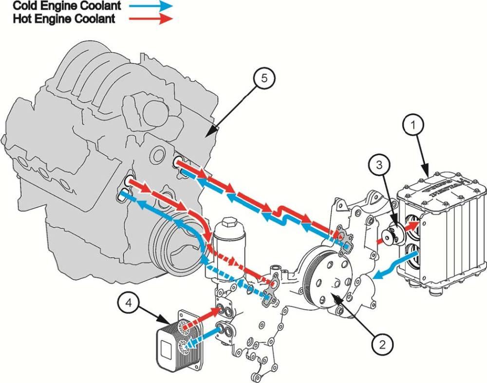 medium resolution of volvo penta 5 0 engine diagram wiring diagram schematics 2005 durango 5 7 engine diagram 2001 volvo penta 5 0 engine diagram