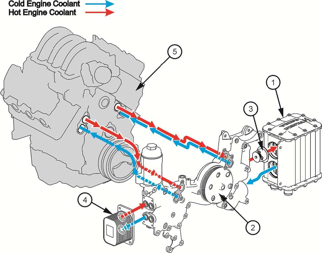 hight resolution of volvo penta 5 0 engine diagram wiring diagram schematics 2005 durango 5 7 engine diagram 2001 volvo penta 5 0 engine diagram