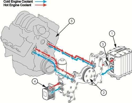small resolution of volvo penta 5 0 engine diagram wiring diagram schematics 2005 durango 5 7 engine diagram 2001 volvo penta 5 0 engine diagram