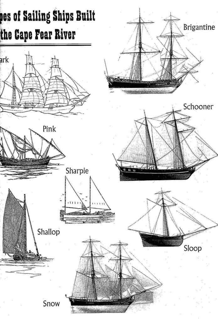 Types of Sailing Ships Built on the Cape Fear River