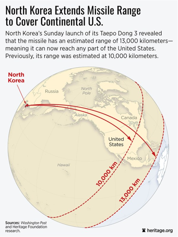 DS-north-korea-13000-km-