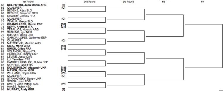 Australian Open 2013 draw 3