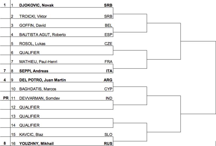 Dubai 2013 draw 1