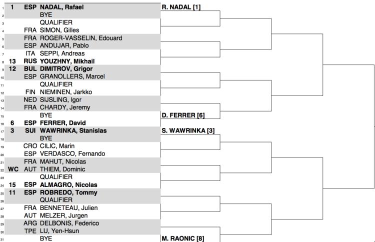Monte Carlo 2014 Draw 1:2