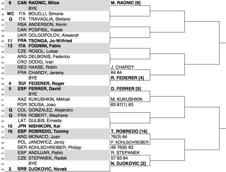 Rome 2014 Draw 2:2