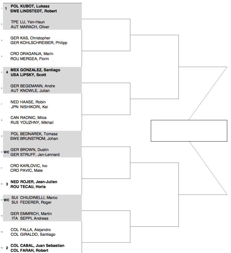 Halle 2014 Doubles Draw