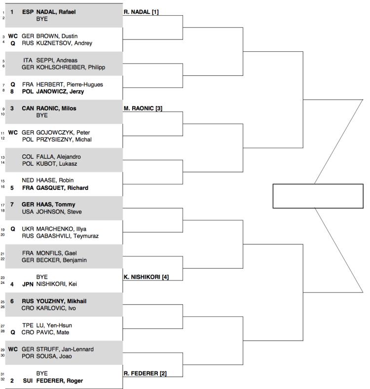 Halle 2014 Singles Draw