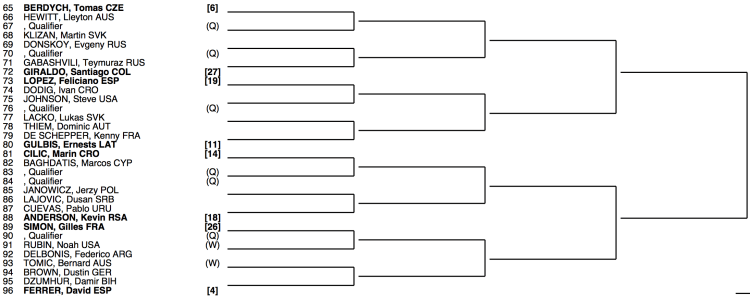 US Open 2014 draw 3:4