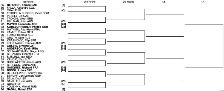 2015 Australian Open draw 3:4