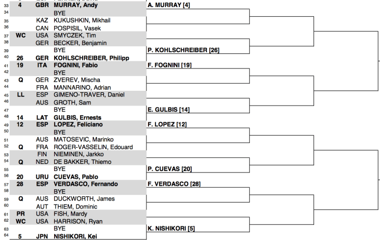 2015 BNP Paribas Open draw 2:4