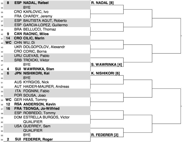Shanghai 2015 Draw 2:2