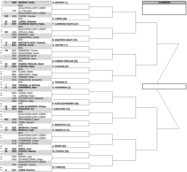 2017 BNP Paribas Open Draw 1:2