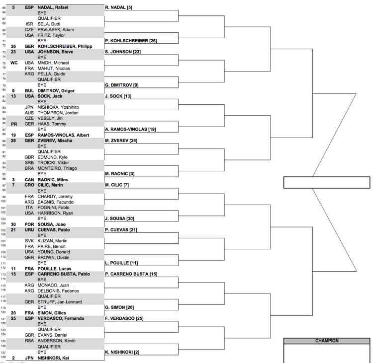2017 Miami Open Draw 2:2