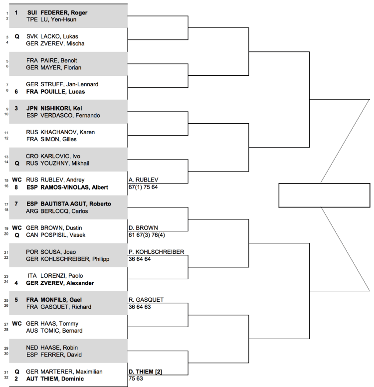 2017 Gerry Weber Open Draw
