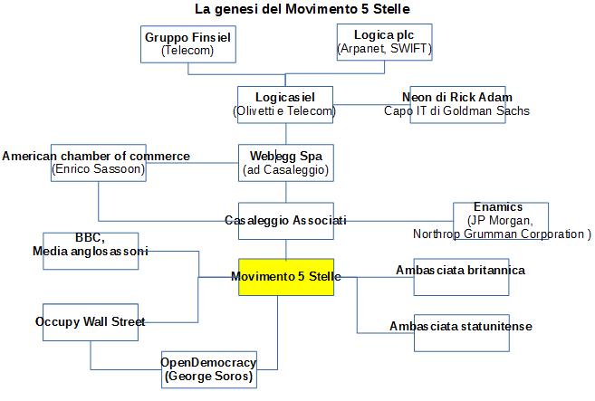 m5sschema