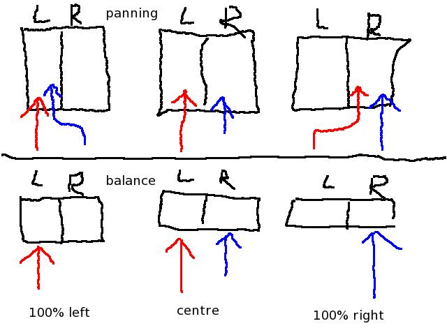 User:Crantila/FSC/Recording/DAW Common Elements