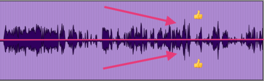 Asymmetric Waveforms Processed