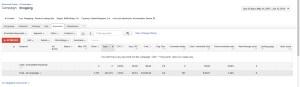 Google Shopping Keywords