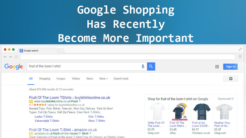 Google Shopping Has Recently Become More Important