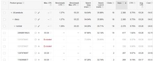 Google Adwords Exclude Products