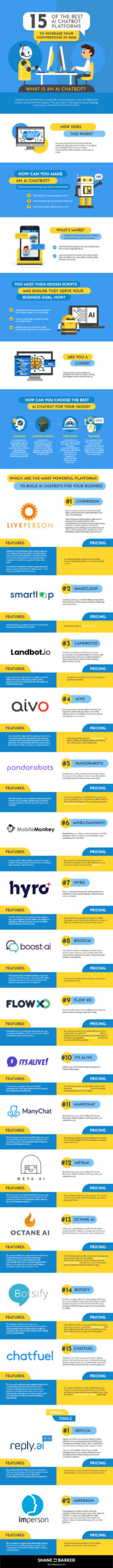 15 of the Best AI Chatbot Platforms to Increase Your Conversions in 2020