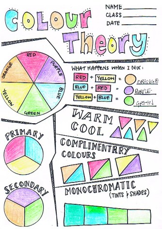 Colour Theory Review