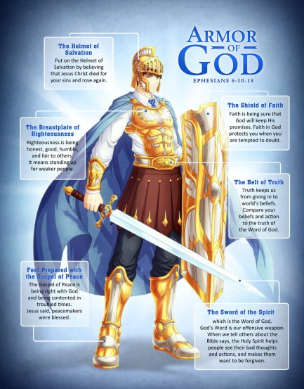 The Whole Armor Of God - Feed Me The Word Today