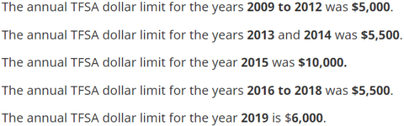 The annual TFSA dollar limit for the years 2009 to 2012 was $5,000.  The annual TFSA dollar limit for the years 2013 and 2014 was $5,500.  The annual TFSA dollar limit for the year 2015 was $10,000.  The annual TFSA dollar limit for the years 2016 to 2018 was $5,500.  The annual TFSA dollar limit for the year 2019 is $6,000.