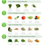 How To Make the Ultimate Detox Salad - GUIDE!