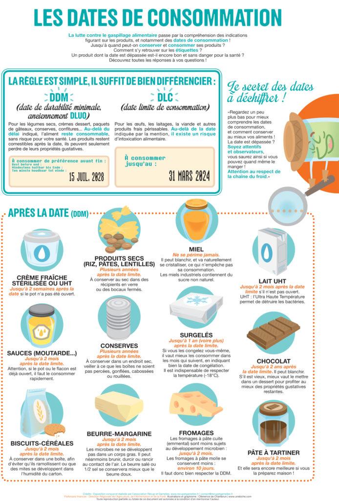49 astuces pour manger sainement avec un petit budget