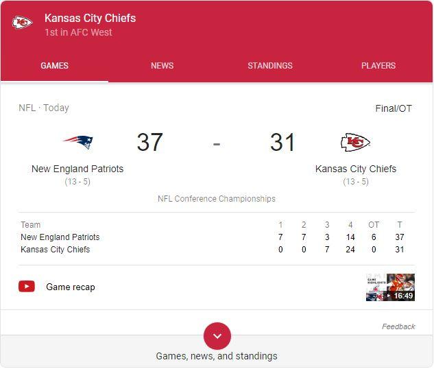 Kansas City Chiefs: 2018-2019 Wrap Up ChiefsPatsFinal