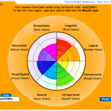Determining Kids' Learning Styles