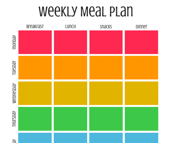 A weekly meal plan