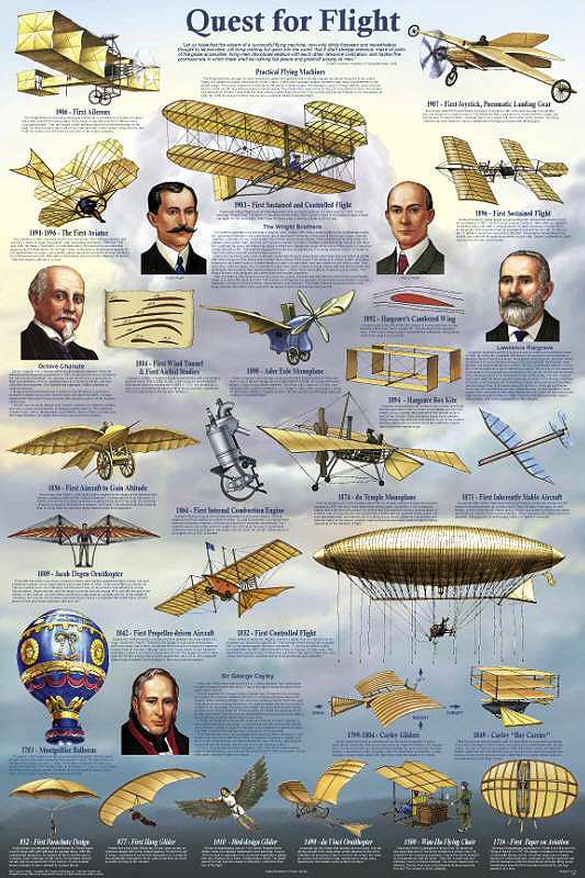 Page Title Aircraft Electronics Prints