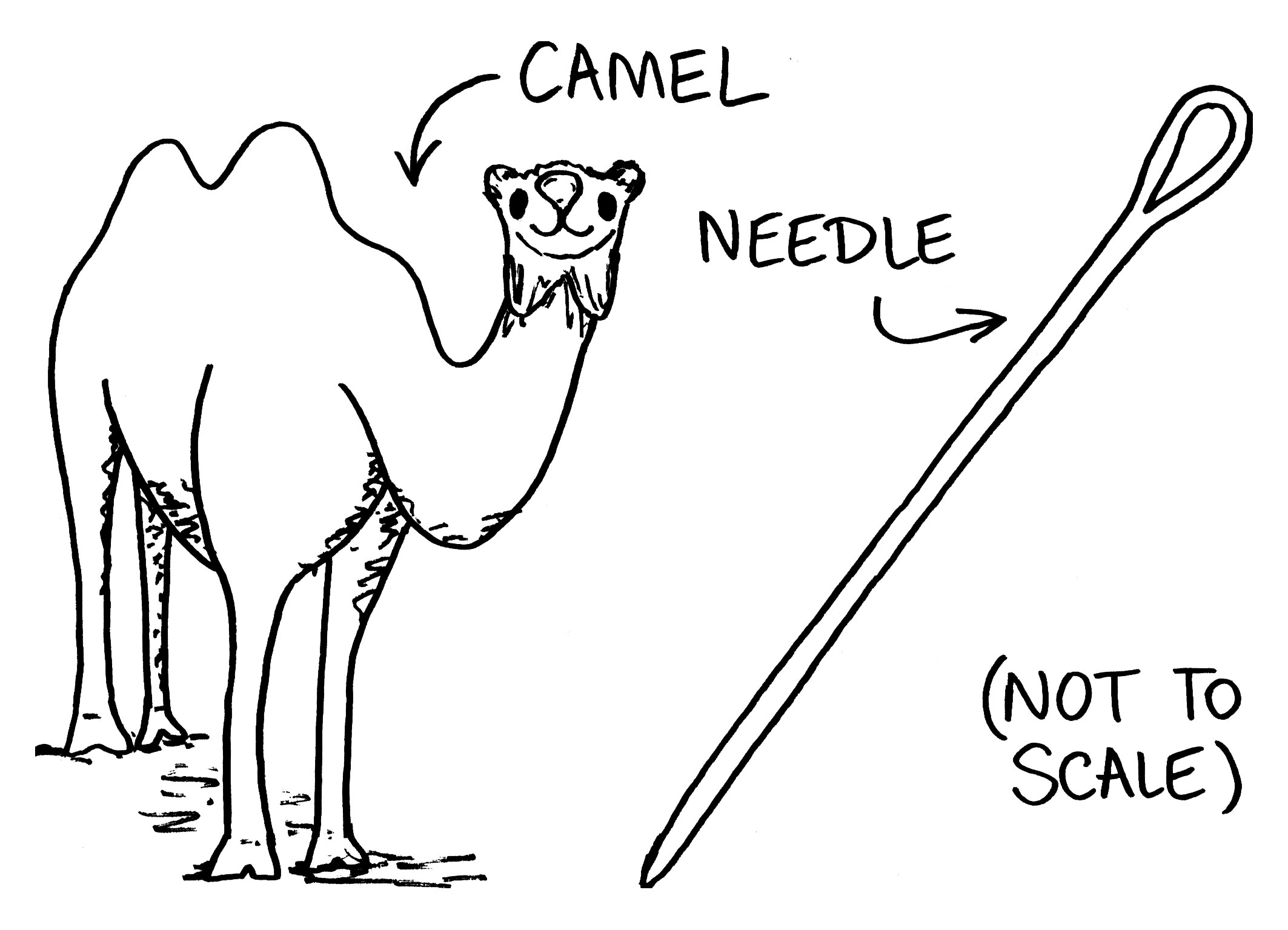 The camel and the needle (or how to get into heaven