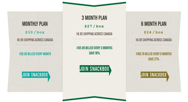 snackbox plans